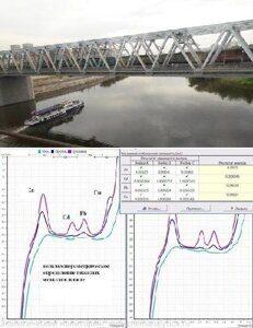 химический анализ сточной воды, определение свинца