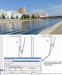 Химический анализ воды определение сурьмы