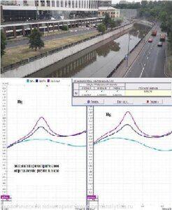 химический анализ сточных вод определение ртути