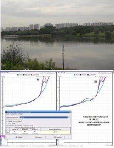 Проверка воды, анализ воды определение сурьмы и висмута в воде