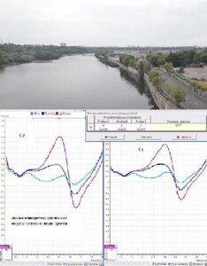 анализ сточных вод определение хрома