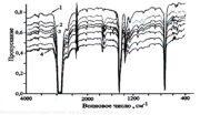 рисунок к статье химический анализ сополимера этилена